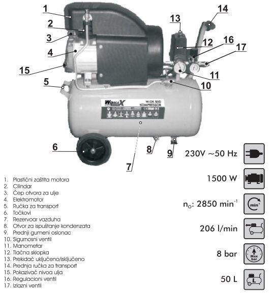 Womax WDK850 kompresor za vazduh uljni 50 litara ( 75015050 )