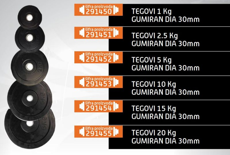 Gim Fit gumirani teg čelik 1kg 30mm ( 291450 )